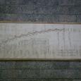 錦帯橋 模型