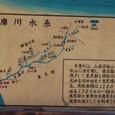 多摩川水系の説明
