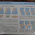 フォッサマグナと日本海
