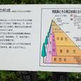 利尻富士形成の説明