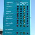 標高875メータ スキー情報板