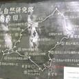 筑波山自然研究路(案内板)