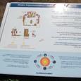 神殿と太陽の光の関係図